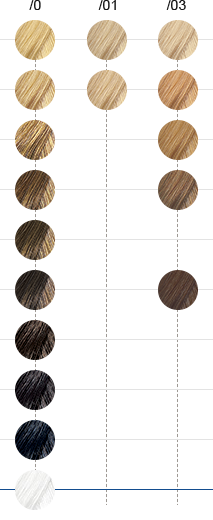 wella colour touch chart: Color touch hair colour wella professionals