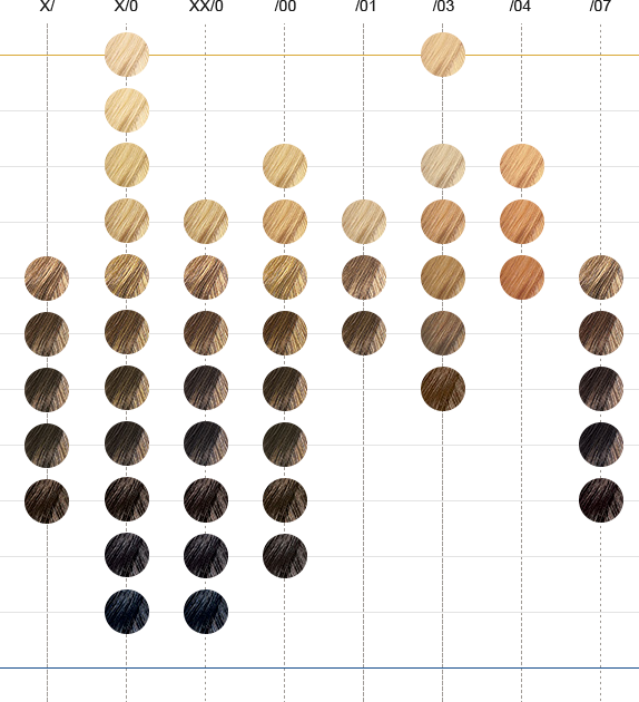 wella touch colour chart: Color touch hair colour wella professionals