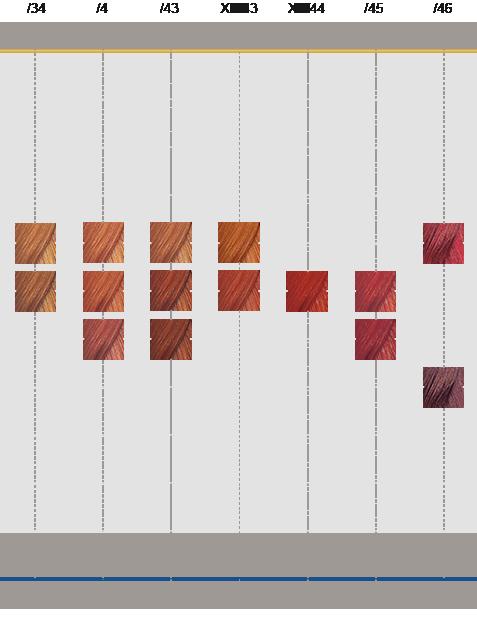 Color de pelo wella