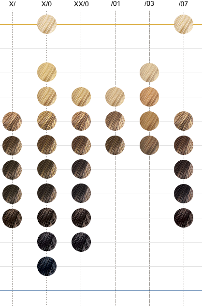 wella touch colour chart: Color touch hair color wella professionals