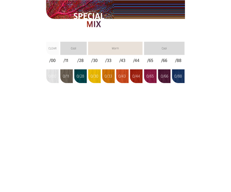 Koleston Perfect Professional Hair Color Wella Professionals