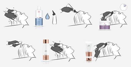 Wie man Wella Haarpflegeprodukte anwendet